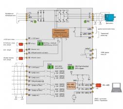 Частотный преобразователь Danfoss VLT Micro Drive FC 51 2,2 кВт (380 - 480, 3 фазы) купить недорого в Москве